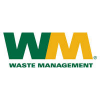 Total Recycling Program Manager - Waste Management - Commerce